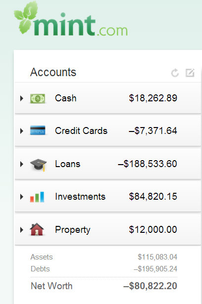 Mid-April 2014 Net Worth