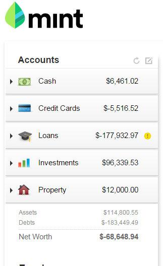 2015 January Net Worth Update