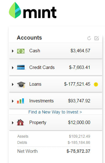 February 2015 Financial Update