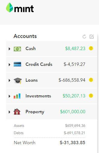 August 2015 Financial Update