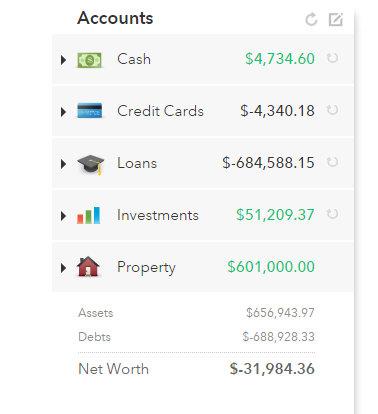 2015 October Financial