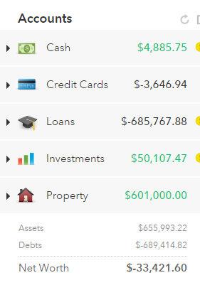 2015 September Net Worth Update