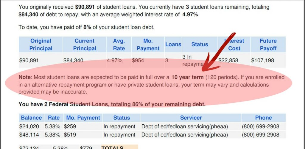 Is Student Loan Hero Right for You
